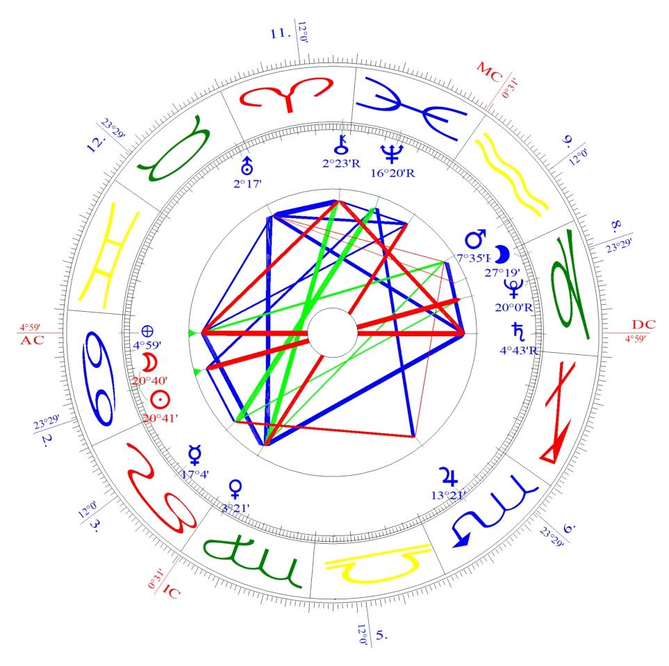 Solar Eclipse New Moon Energy 1213th July 2018 Sternenfarben Blog